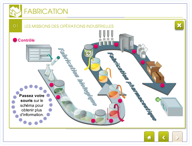 Elearning Sanofi Fabrication