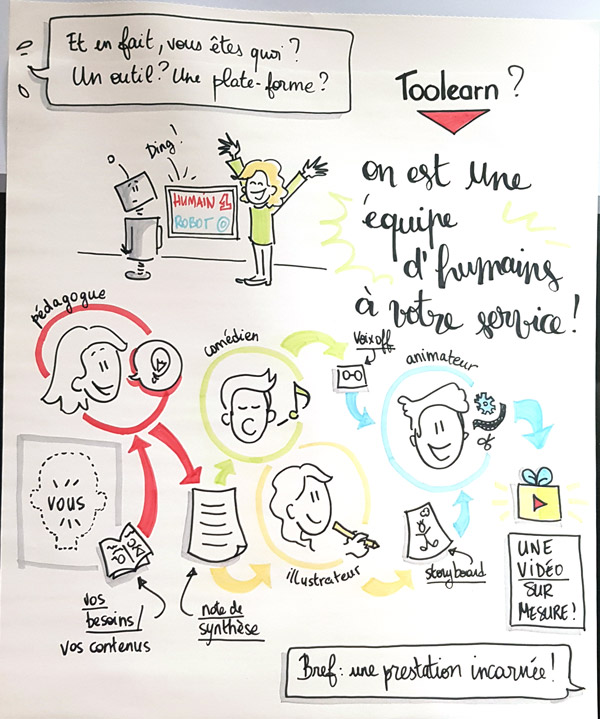 facilitation-graphique05