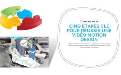 Réussir une vidéo Motion Design : cinq étapes clés